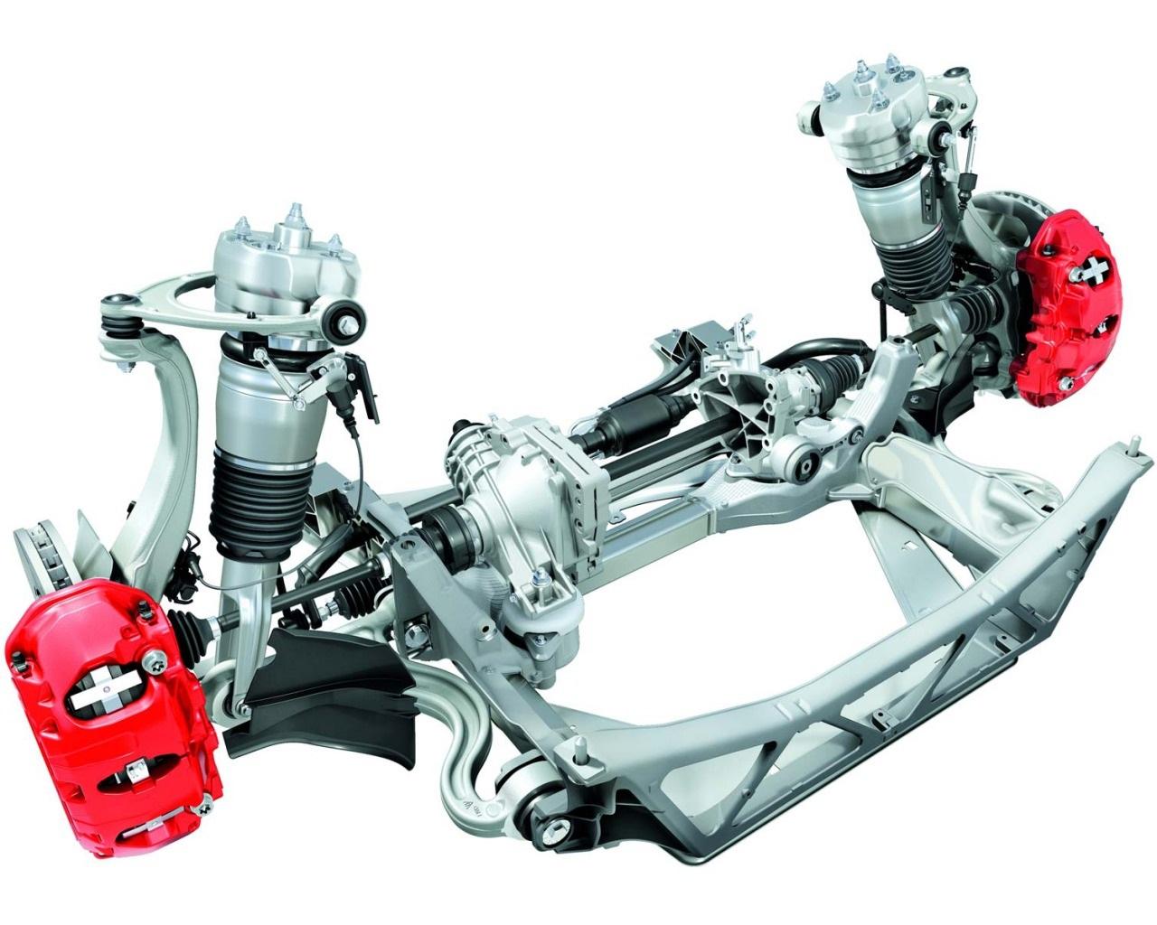 Porsche-Panamera-front-suspensionx1280x1024